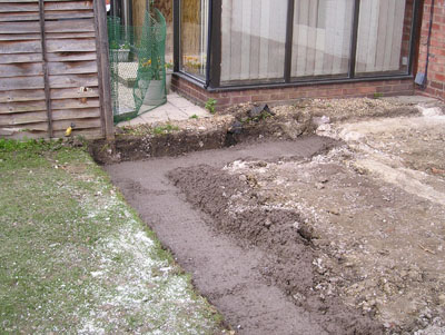 House Extension Project – Foundations